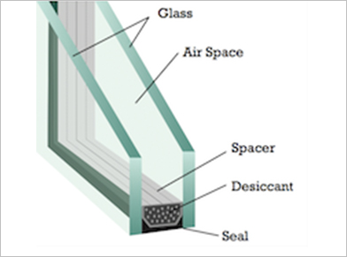 How is an Insulating Glass assembled?