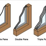 What is the difference between Single Pane Glass Windows and Insulating Glass Windows?