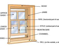 What is Jamb Cladding?
