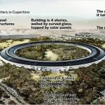 A roof-breaking record for Apple's campus by Dubai