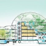 Eden Project ready to establish and create in China
