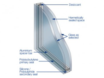 Gsc- Insulated Glass by GSC Glass Ltd.