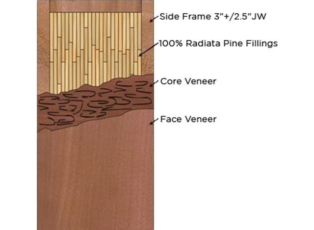 Pine Wood Flush Door by Vinayak Enterprises